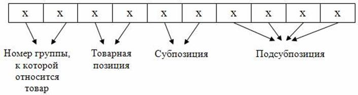 http://www.initkms.ru/bibl/img.php?d=tamojdelo&i=pic33_1.jpg
