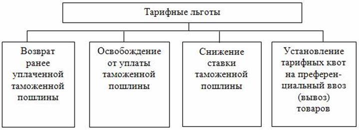 http://www.initkms.ru/bibl/img.php?d=tamojdelo&i=pic38_1.jpg