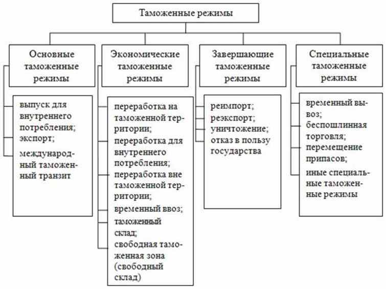 http://www.initkms.ru/bibl/img.php?d=tamojdelo&i=pic49_1.jpg