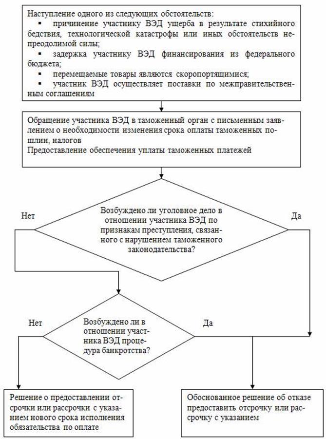 http://www.initkms.ru/bibl/img.php?d=tamojdelo&i=pic69_1.jpg