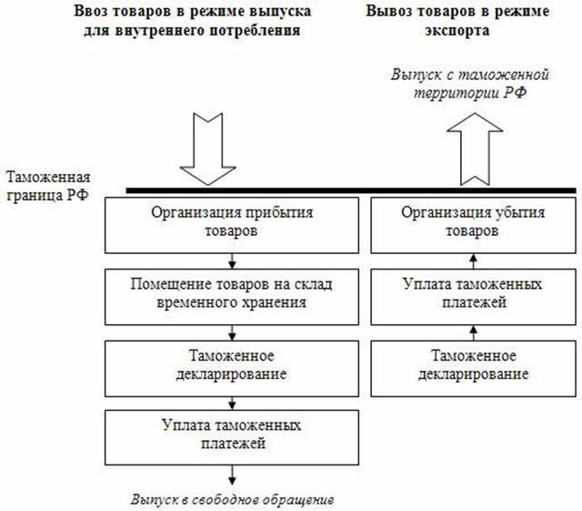 http://www.initkms.ru/bibl/img.php?d=tamojdelo&i=pic95_1.jpg