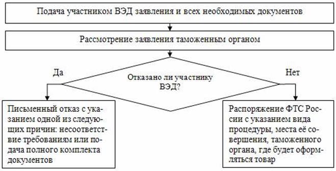 http://www.initkms.ru/bibl/img.php?d=tamojdelo&i=pic106_1.jpg