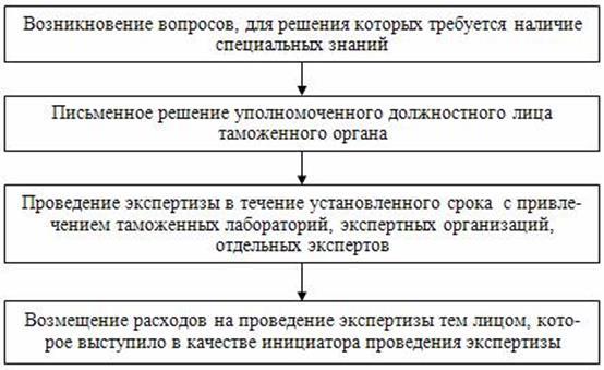 http://www.initkms.ru/bibl/img.php?d=tamojdelo&i=pic113_1.jpg