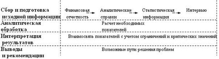 http://www.initkms.ru/bibl/img.php?d=fm_kur_rab_nikitin_2003&i=pic3_1.jpg