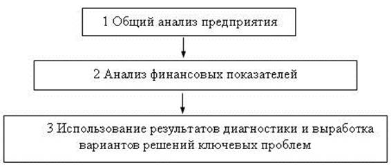 http://www.initkms.ru/bibl/img.php?d=fm_kur_rab_nikitin_2003&i=pic4_1.jpg