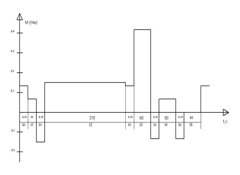 график.BMP