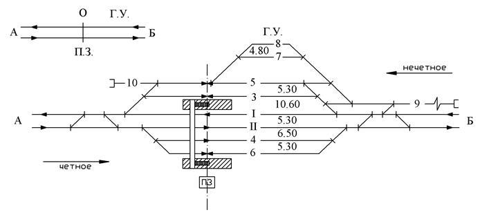 Рисунок 2.8 – Схемы