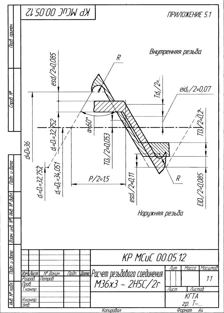 Метрология стандартизация и сертификация Нормирование точности  Метрология стандартизация и сертификация Нормирование точности Задания и методические указания к оформлению курсовой работы страница 12