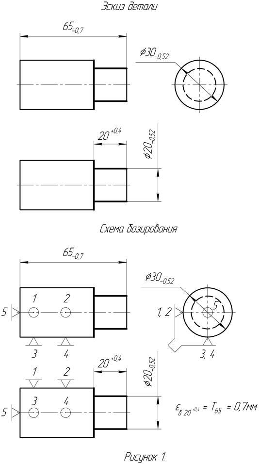 детали и схема базирования