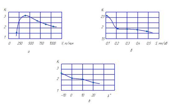 графики.jpg