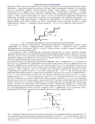 Алгоритмы и методы