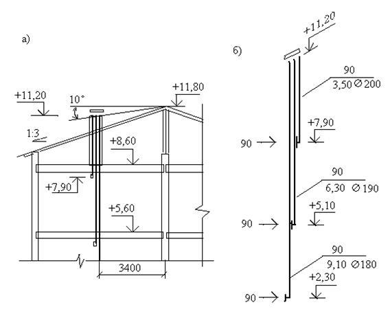 вентиляция в хрущевке 5 этажей схема