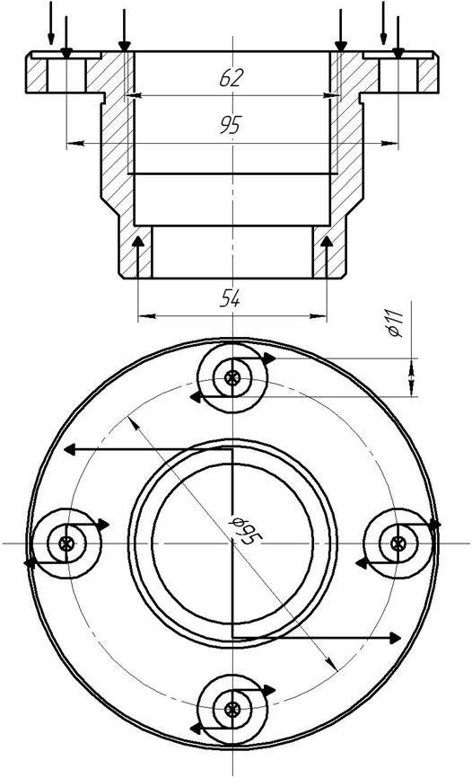 Схема расположения сил резания