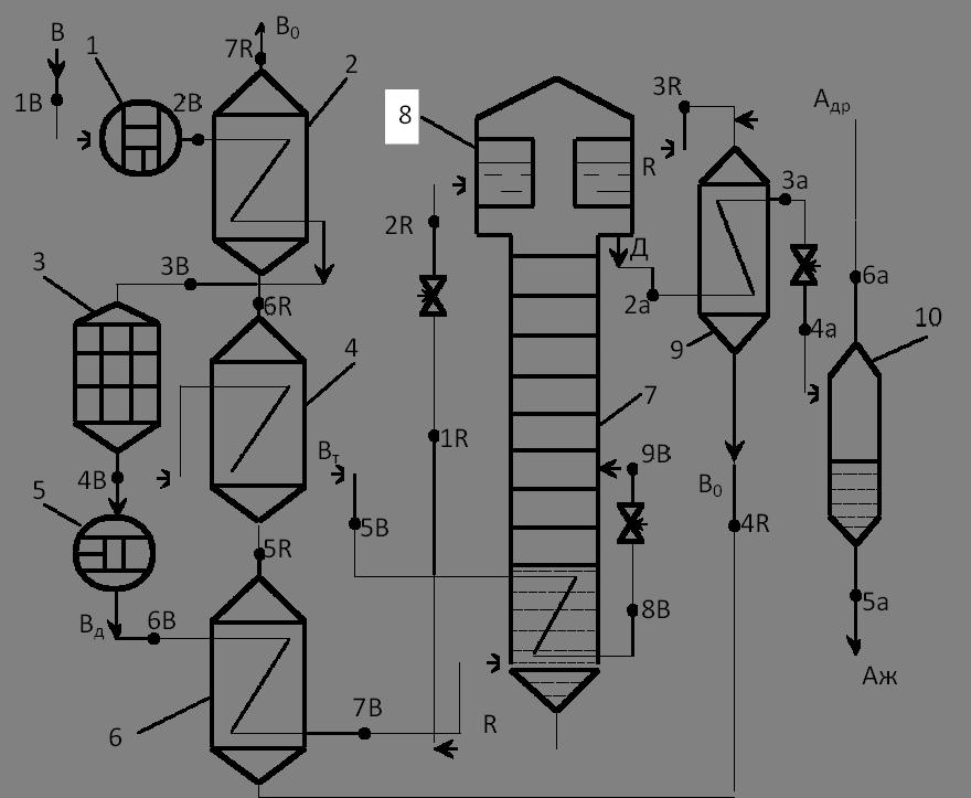 Схема установки высокого