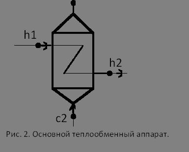 h1,h2,c2,Рис. 2. Основной теплообменный аппарат.
