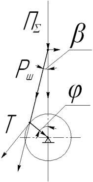 тангенц