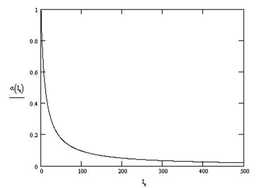 транзистора n-p-n