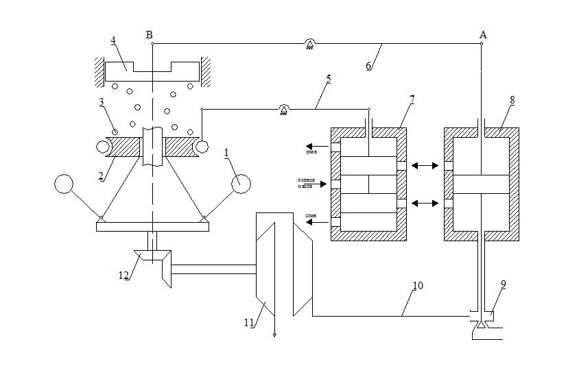 Конструктивная схема САР
