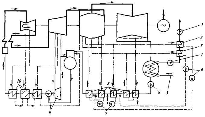 тепловую схему ТЭЦ с