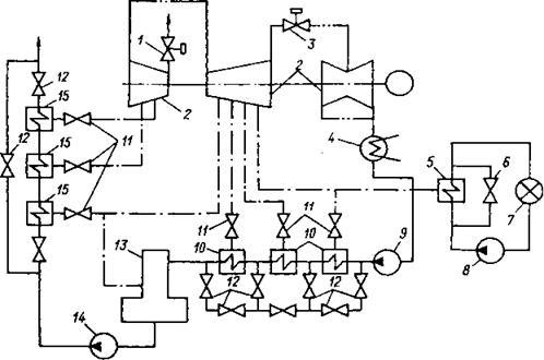 Рис. 1 Принципиальная схема