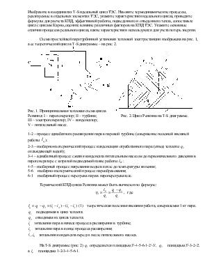 Схема простейшей паротурбинной