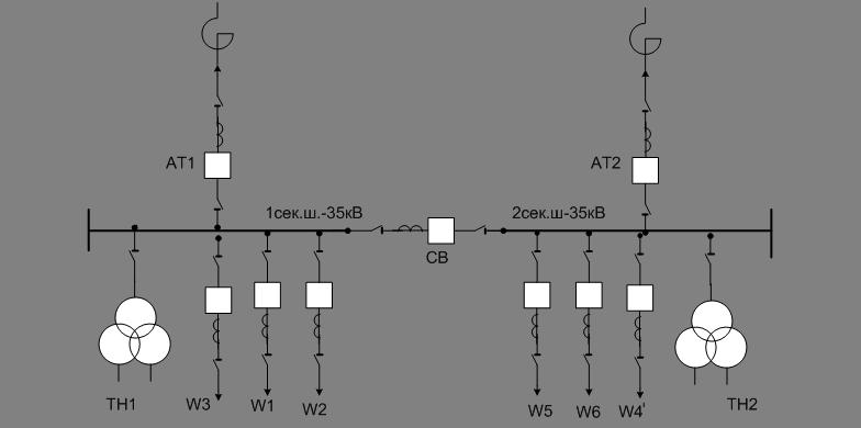 Схема РУ-35 кВ.