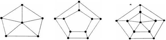 Типы организационных структур, ресурсы организации