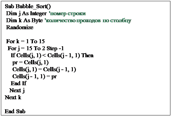 Подпись: Sub Bubble_Sort()