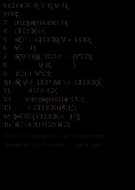 Подпись:  Рис.5.2 Алгоритм имитационноймодели управления  запасами