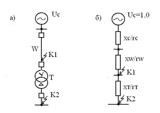 Схема замещения для расчетов токов короткого замыкания