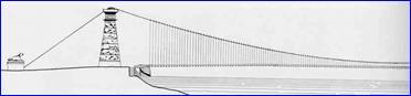 Проект моста ч-з Неву П