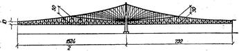 Мост ч-з Мессинский пролив