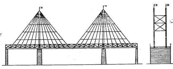 Мост системы Пойета