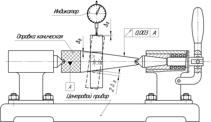 Схема контроля радиального