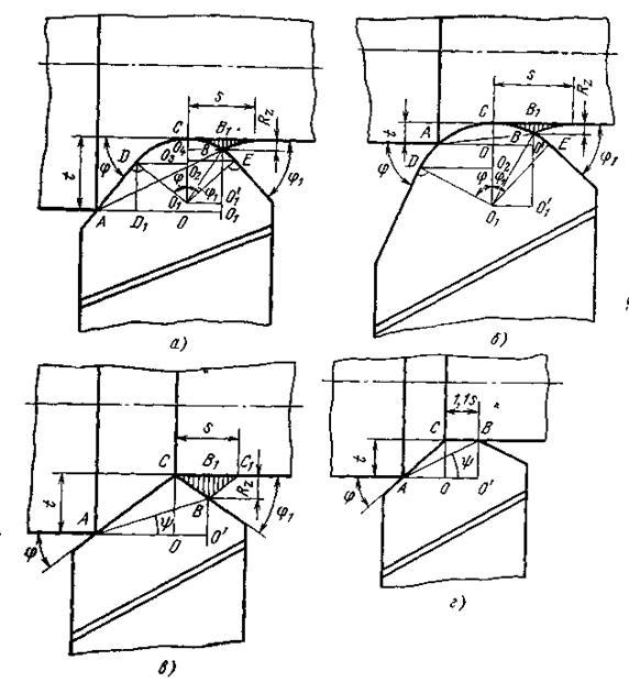 Расчетная схема процесса