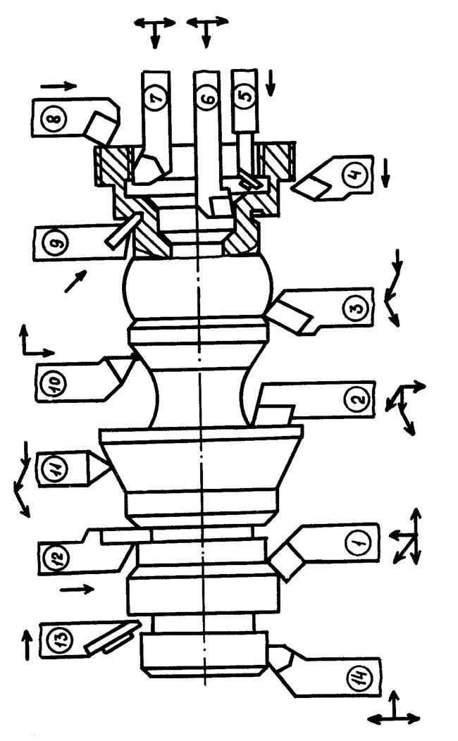 Схема обработки типовых