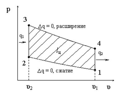 http://www.kgau.ru/distance/fmsh_08/teplotehnika-110301/img/clip_image006_0000.jpg