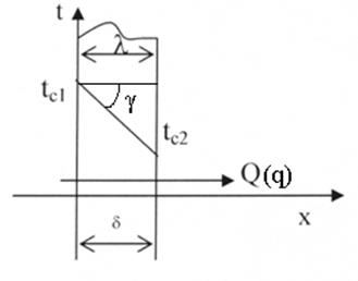 http://www.kgau.ru/distance/fmsh_08/teplotehnika-110301/img/2/clip_image025.gif