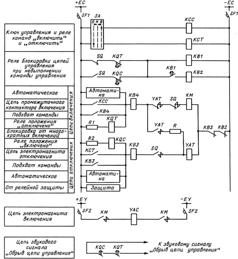 Схема цепей управления реле