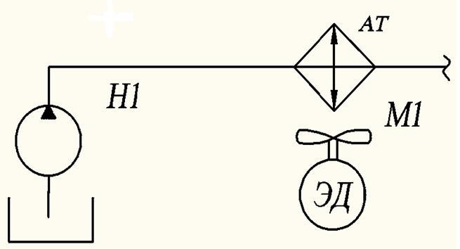 Рисунок 3.6 – жидкостная