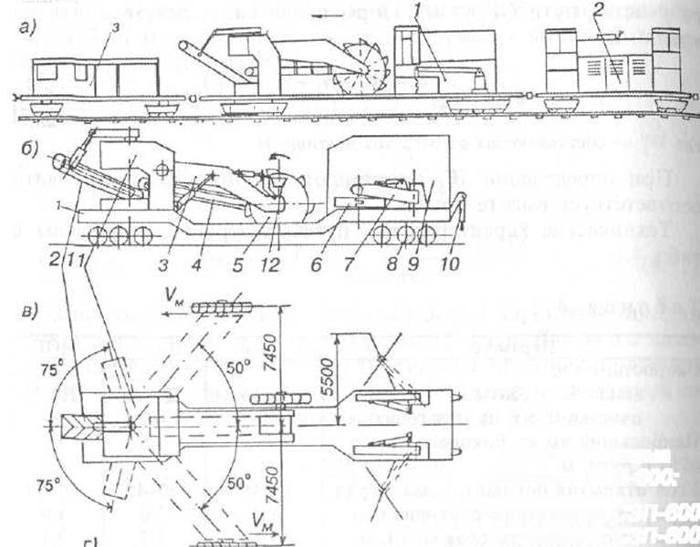 Схема машины СЗП-600: