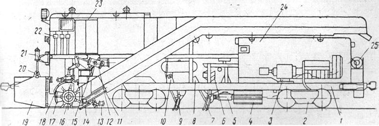 снегоуборочной машины СМ-2