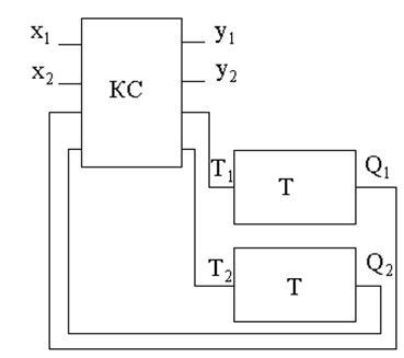 схема автомата Мили