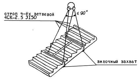 Схема строповки: