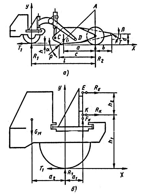 Рисунок 2: а) расчетная схема