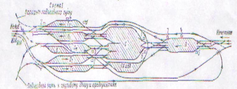 Рисунок 4.1 – Схема