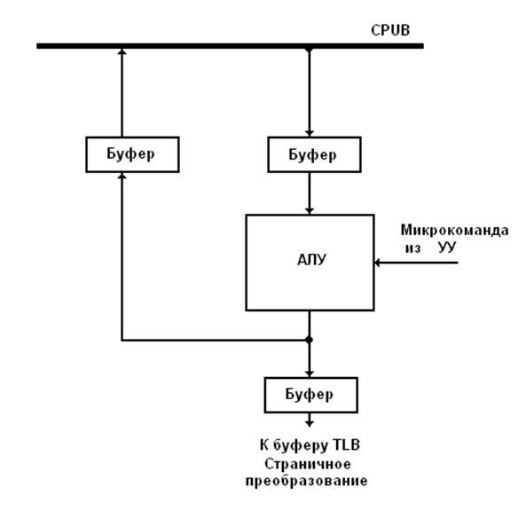 Структурная схема ОП.