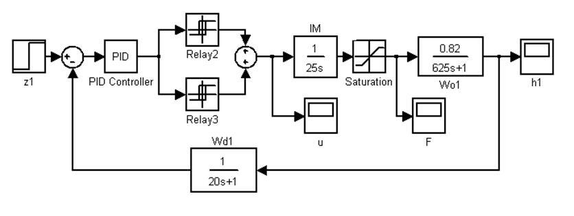 Структурная схема внутреннего