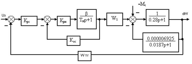 Схема замкнутой системы управления фото 638