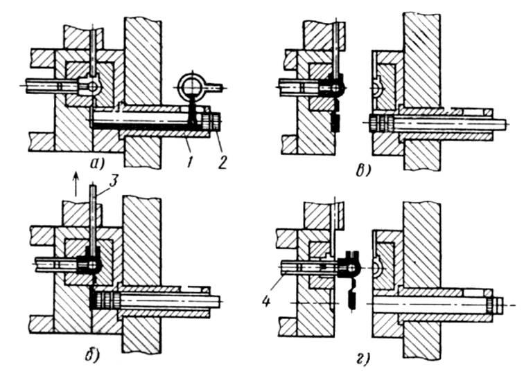 Рисунок 2 – Схема литья под